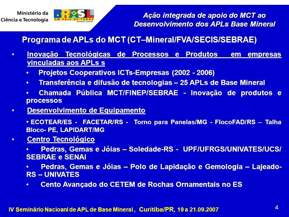 IV Seminário Nacioanl de APL de Base Mineral, Curitiba/PR, 19 a 21.09.2007 4 Ação integrada de apoio do MCT ao Desenvolvimento dos APLs Base Mineral Programa de APLs do MCT (CT–Mineral/FVA/SECIS/SEBRAE) Inovação Tecnológicas de Processos e Produtos em empresas vinculadas aos APLs s Projetos Cooperativos ICTs-Empresas (2002 - 2006) Transferência e difusão de tecnologias – 25 APLs de Base Mineral Chamada Pública MCT/FINEP/SEBRAE - Inovação de produtos e processos Desenvolvimento de Equipamento ECOTEAR/ES - FACETAR/RS - Torno para Panelas/MG - FlocoFAD/RS – Talha Bloco- PE, LAPIDART/MG Centro Tecnológico Pedras, Gemas e Jóias – Soledade-RS - UPF/UFRGS/UNIVATES/UCS/ SEBRAE e SENAI Pedras, Gemas e Jóias – Polo de Lapidação e Gemologia – Lajeado- RS – UNIVATES Cento Avançado do CETEM de Rochas Ornamentais no ES
