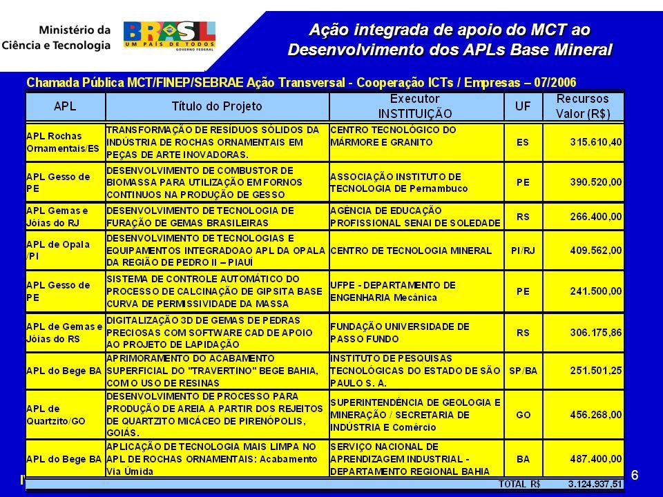 IV Seminário Nacioanl de APL de Base Mineral, Curitiba/PR, 19 a 21.09.2007 6 Ação integrada de apoio do MCT ao Desenvolvimento dos APLs Base Mineral