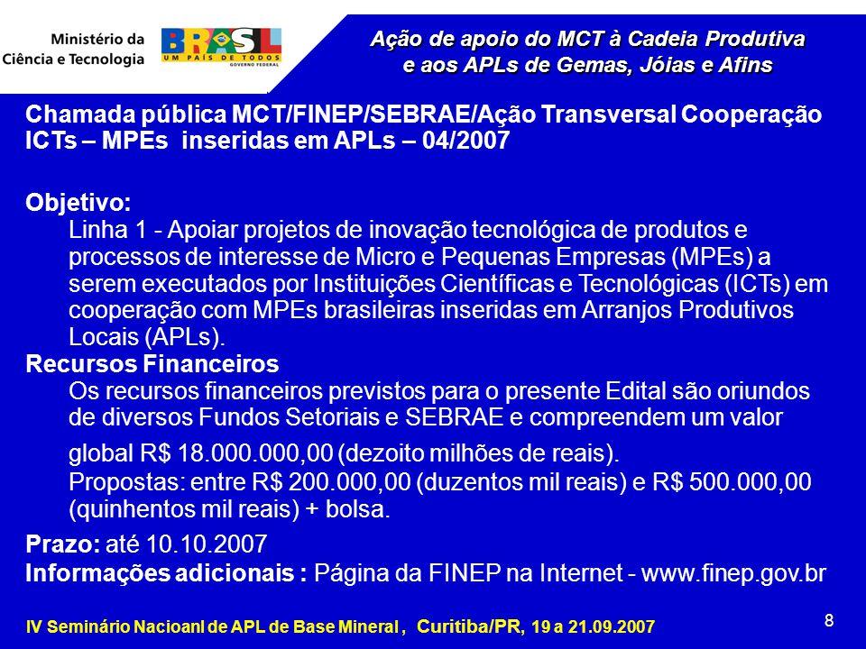 IV Seminário Nacioanl de APL de Base Mineral, Curitiba/PR, 19 a 21.09.2007 8 Ação de apoio do MCT à Cadeia Produtiva e aos APLs de Gemas, Jóias e Afins Chamada pública MCT/FINEP/SEBRAE/Ação Transversal Cooperação ICTs – MPEs inseridas em APLs – 04/2007 Objetivo: Linha 1 - Apoiar projetos de inovação tecnológica de produtos e processos de interesse de Micro e Pequenas Empresas (MPEs) a serem executados por Instituições Científicas e Tecnológicas (ICTs) em cooperação com MPEs brasileiras inseridas em Arranjos Produtivos Locais (APLs).