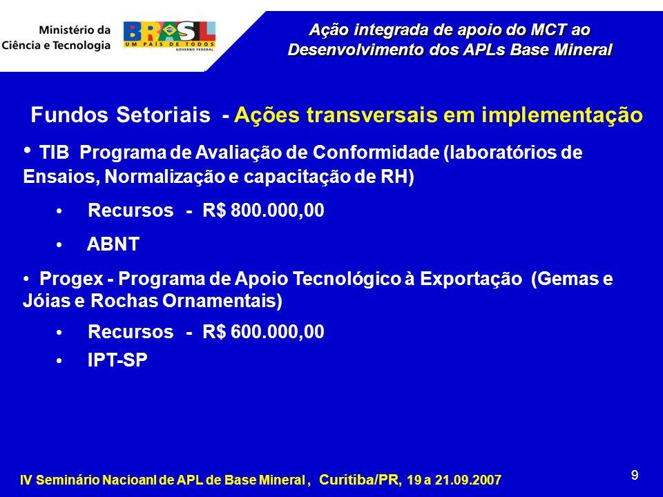 IV Seminário Nacioanl de APL de Base Mineral, Curitiba/PR, 19 a 21.09.2007 9 Ação integrada de apoio do MCT ao Desenvolvimento dos APLs Base Mineral Fundos Setoriais - Ações transversais em implementação TIB Programa de Avaliação de Conformidade (laboratórios de Ensaios, Normalização e capacitação de RH) Recursos - R$ 800.000,00 ABNT Progex - Programa de Apoio Tecnológico à Exportação (Gemas e Jóias e Rochas Ornamentais) Recursos - R$ 600.000,00 IPT-SP