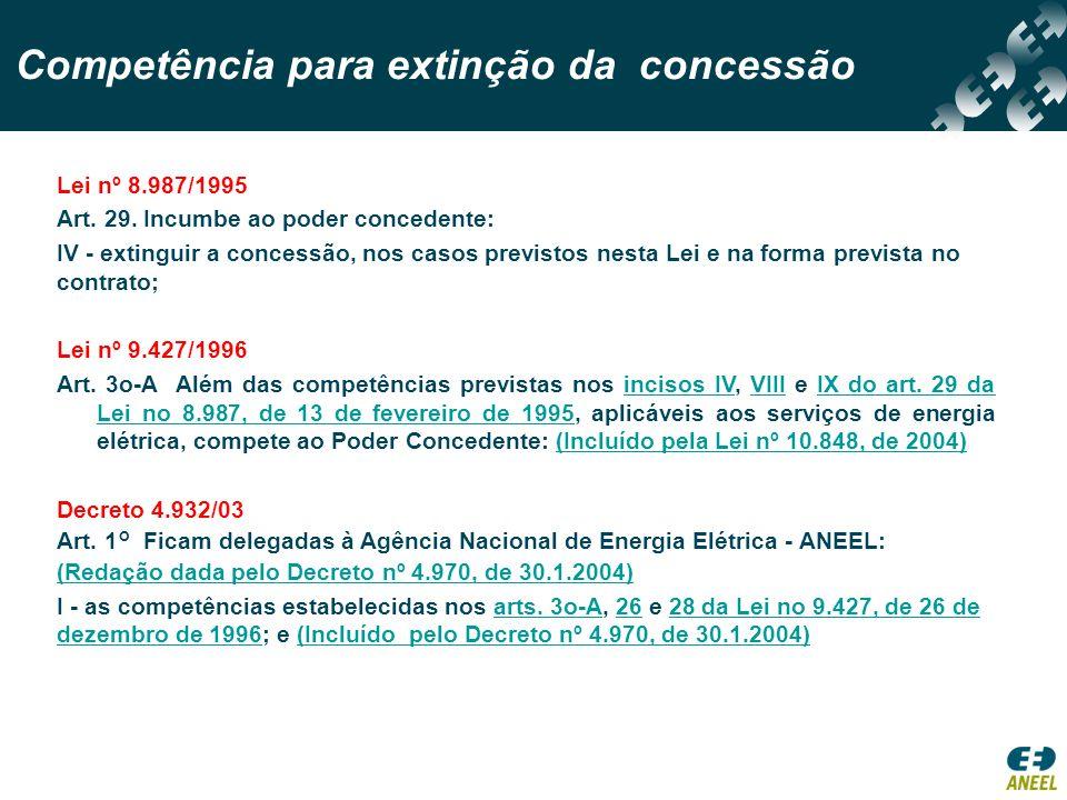 Competência para extinção da concessão Lei nº 8.987/1995 Art. 29. Incumbe ao poder concedente: IV - extinguir a concessão, nos casos previstos nesta L