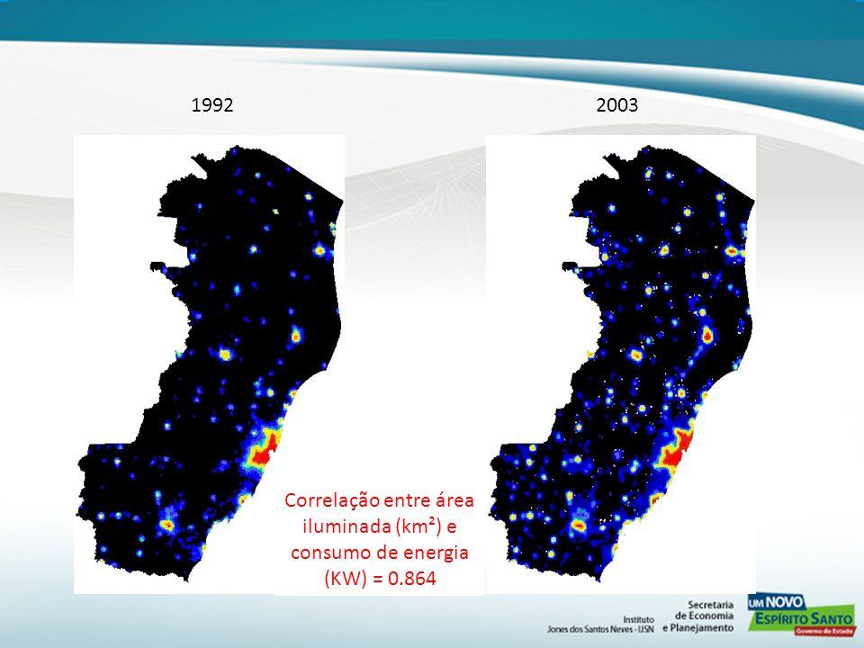 19922003 Correlação entre área iluminada (km²) e consumo de energia (KW) = 0.864