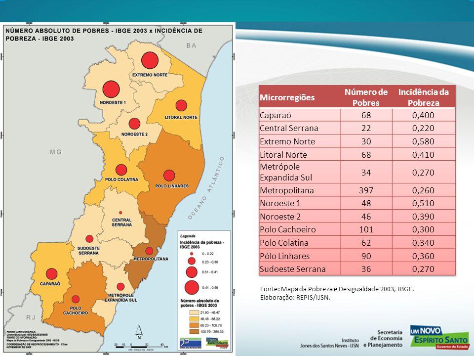 Fonte: SESA/ES Tabelas com dados das microrregioes Fonte: Mapa da Pobreza e Desigualdade 2003, IBGE. Elaboração: REPIS/IJSN.