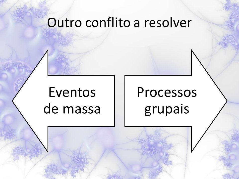 Outro conflito a resolver Eventos de massa Processos grupais