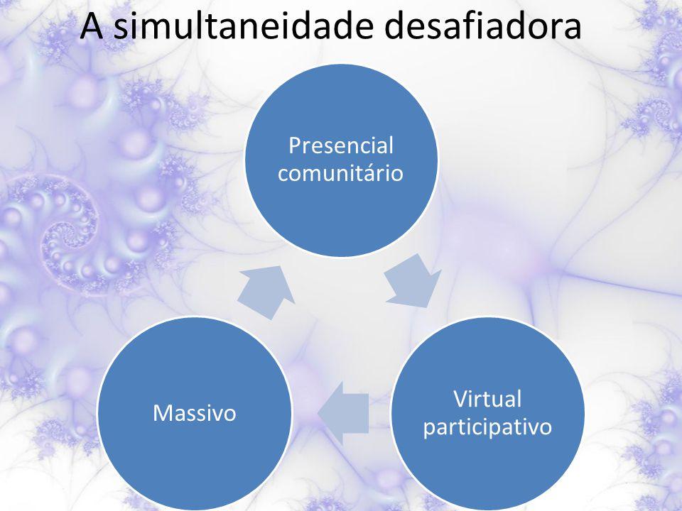 A simultaneidade desafiadora Presencial comunitário Virtual participativo Massivo