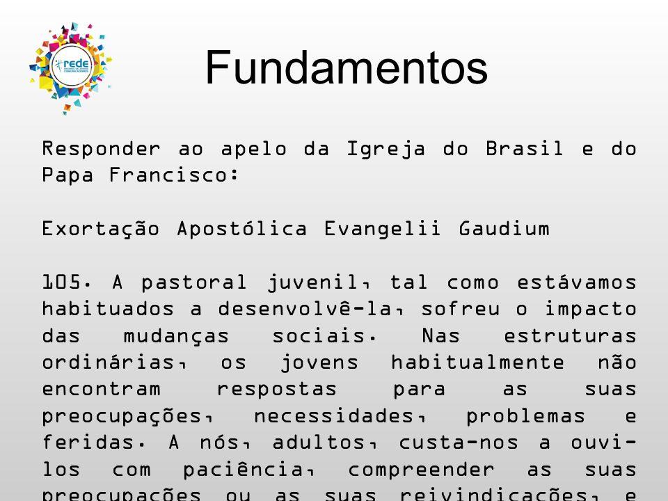 Fundamentos Responder ao apelo da Igreja do Brasil e do Papa Francisco: Exortação Apostólica Evangelii Gaudium 105. A pastoral juvenil, tal como estáv
