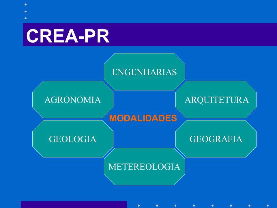 CREA-PR ENGENHARIAS GEOGRAFIA ARQUITETURA METEREOLOGIA MODALIDADES AGRONOMIA GEOLOGIA