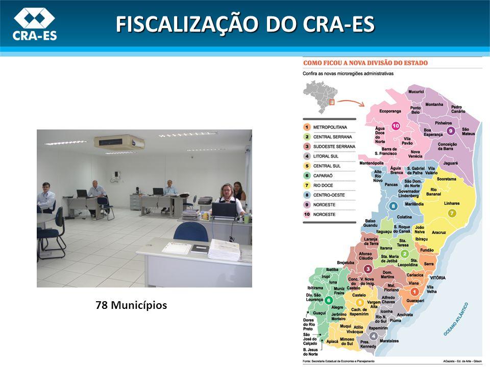 FISCALIZAÇÃO DO CRA-ES 78 Municípios