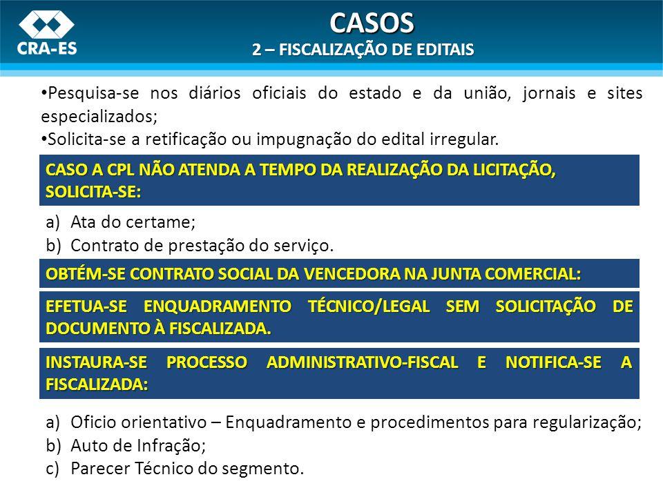 Pesquisa-se nos diários oficiais do estado e da união, jornais e sites especializados; Solicita-se a retificação ou impugnação do edital irregular. CA