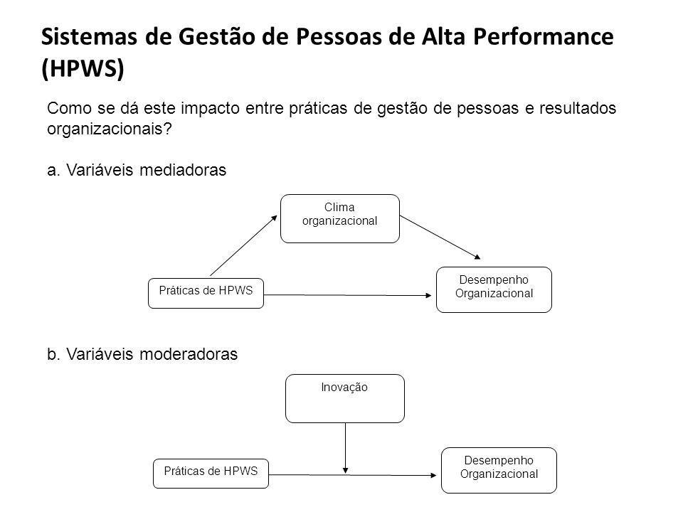 Sistemas de Gestão de Pessoas de Alta Performance (HPWS) Como se dá este impacto entre práticas de gestão de pessoas e resultados organizacionais.