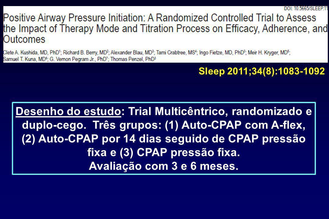 Sleep 2011;34(8):1083-1092 Desenho do estudo: Trial Multicêntrico, randomizado e duplo-cego. Três grupos: (1) Auto-CPAP com A-flex, (2) Auto-CPAP por