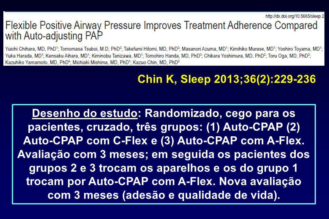 Chin K, Sleep 2013;36(2):229-236 Desenho do estudo: Randomizado, cego para os pacientes, cruzado, três grupos: (1) Auto-CPAP (2) Auto-CPAP com C-Flex