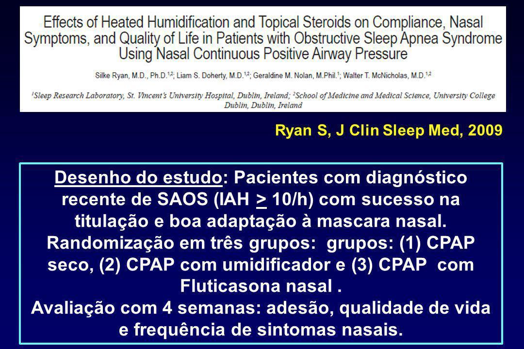 Desenho do estudo: Pacientes com diagnóstico recente de SAOS (IAH > 10/h) com sucesso na titulação e boa adaptação à mascara nasal. Randomização em tr