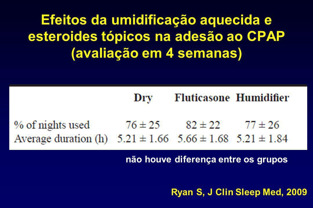 Efeitos da umidificação aquecida e esteroides tópicos na adesão ao CPAP (avaliação em 4 semanas) Ryan S, J Clin Sleep Med, 2009 não houve diferença en