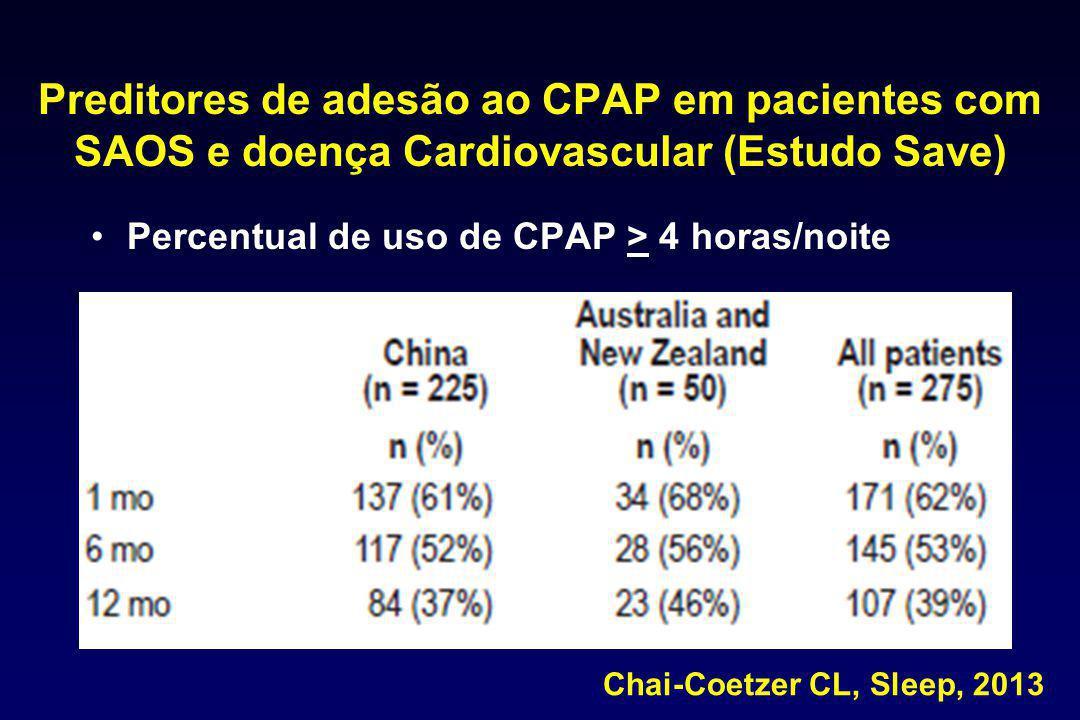Preditores de adesão ao CPAP em pacientes com SAOS e doença Cardiovascular (Estudo Save) Percentual de uso de CPAP > 4 horas/noite Chai-Coetzer CL, Sl