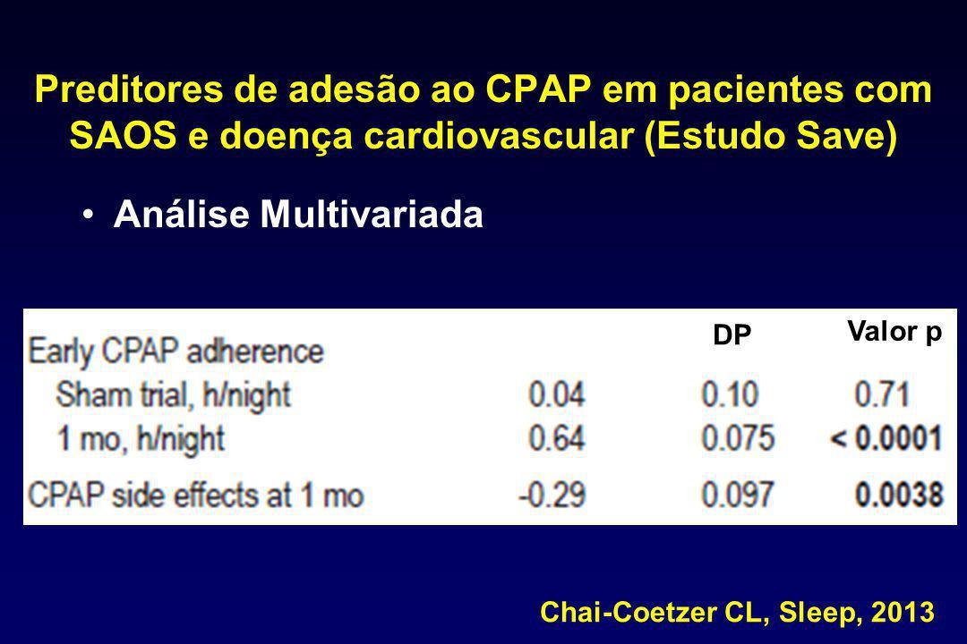 Análise Multivariada Chai-Coetzer CL, Sleep, 2013 Preditores de adesão ao CPAP em pacientes com SAOS e doença cardiovascular (Estudo Save) Valor p DP