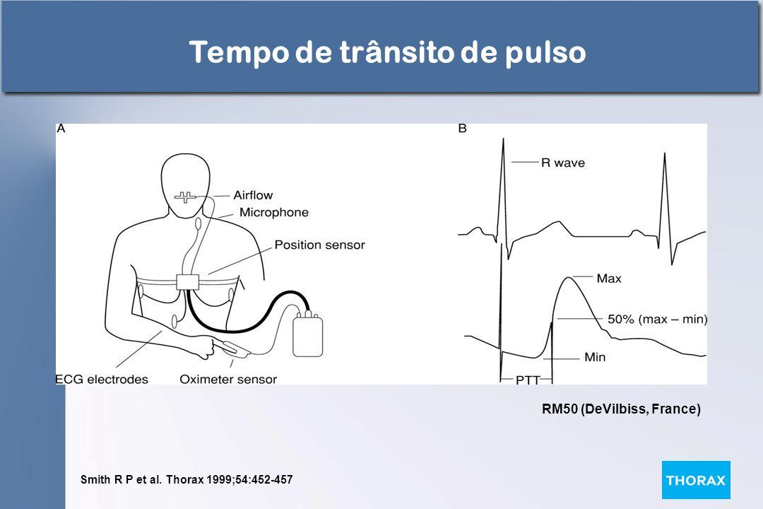 Smith R P et al. Thorax 1999;54:452-457 RM50 (DeVilbiss, France)