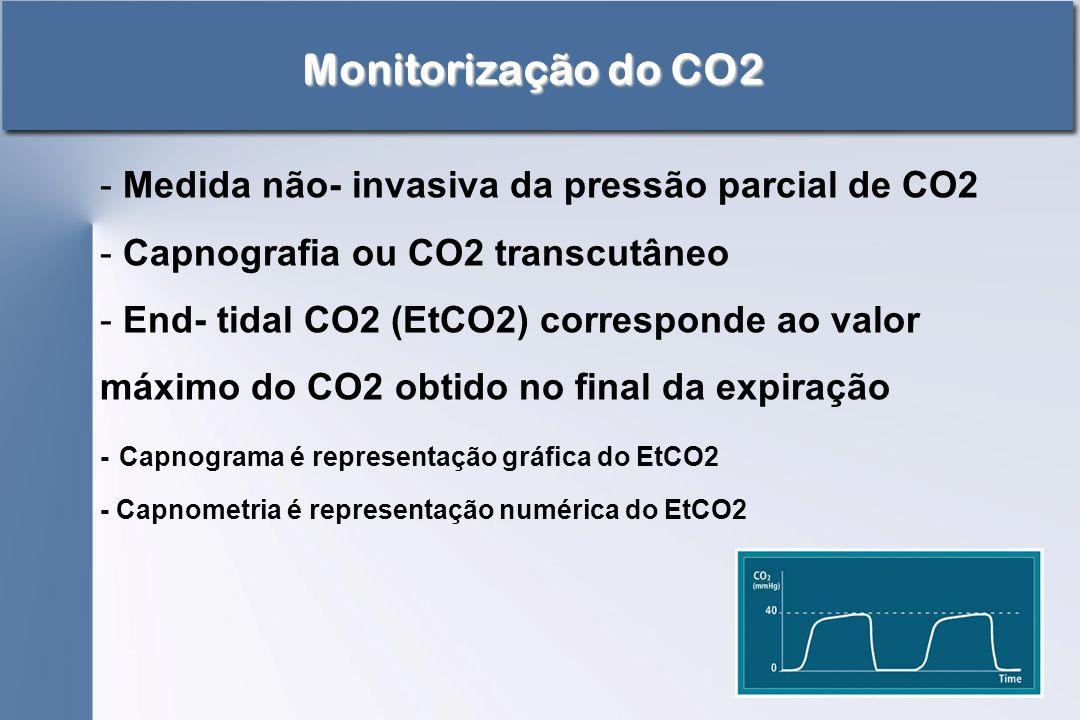 Monitorização do CO2 - Medida não- invasiva da pressão parcial de CO2 - Capnografia ou CO2 transcutâneo - End- tidal CO2 (EtCO2) corresponde ao valor
