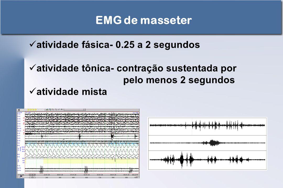 EMG de masseter atividade fásica- 0.25 a 2 segundos atividade tônica- contração sustentada por pelo menos 2 segundos atividade mista