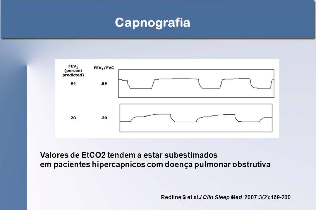 Capnografia Valores de EtCO2 tendem a estar subestimados em pacientes hipercapnicos com doença pulmonar obstrutiva Redline S et alJ Clin Sleep Med 200