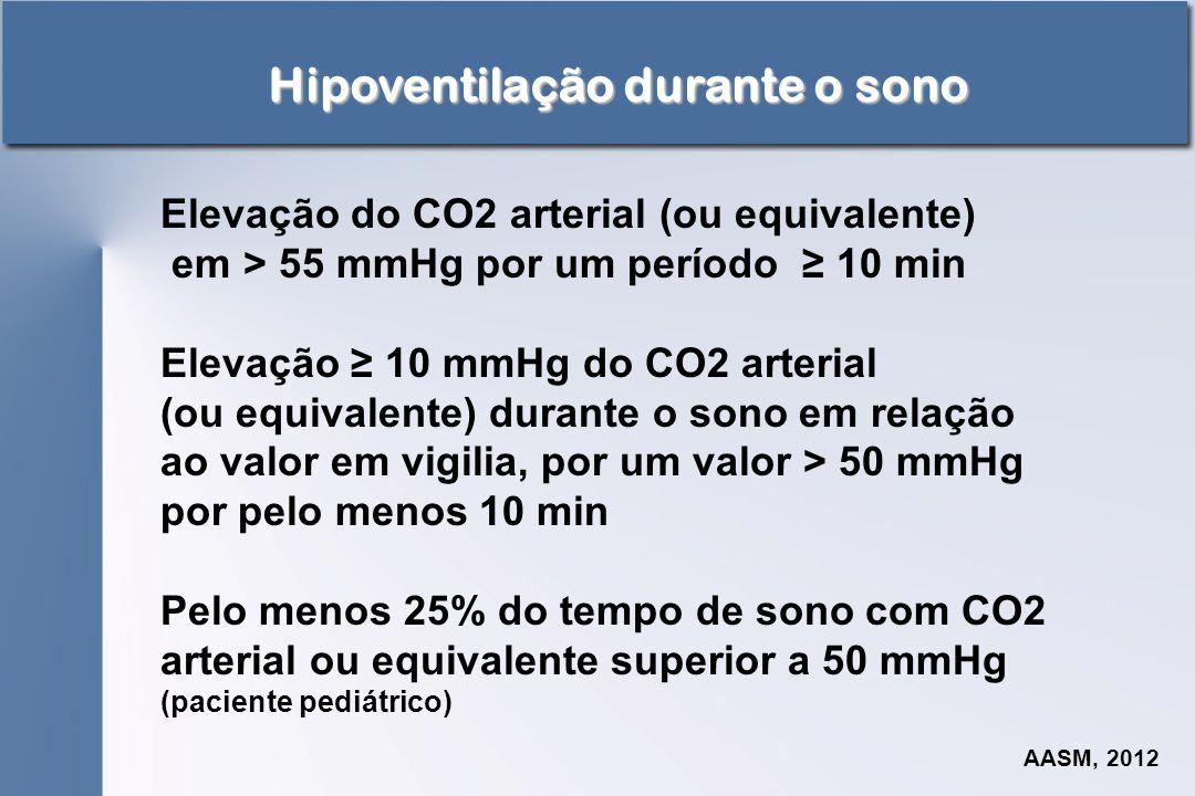 Hipoventilação durante o sono Elevação do CO2 arterial (ou equivalente) em > 55 mmHg por um período ≥ 10 min Elevação ≥ 10 mmHg do CO2 arterial (ou eq