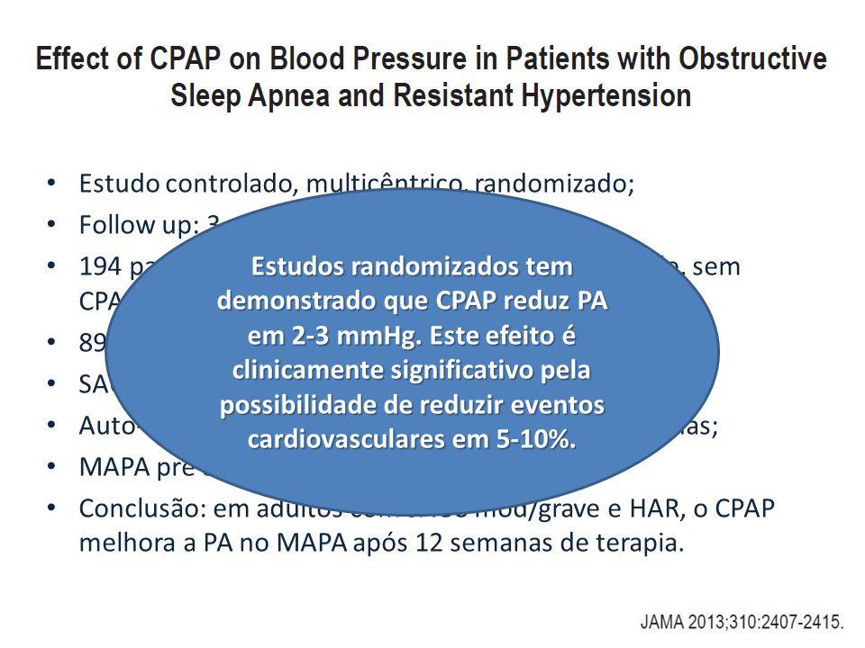 Estudo controlado, multicêntrico, randomizado; Follow up: 3 meses; 194 pacientes, 18-75 anos, (98 CPAP) e (96 controle, sem CPAP); 89% dos HAR com SAOS (194/218); SAOS moderada/grave e HAR; Auto-cpap para titulação e visitas 2, 4, 8 e 12 semanas; MAPA pré e na 12ª semana; Conclusão: em adultos com SAOS mod/grave e HAR, o CPAP melhora a PA no MAPA após 12 semanas de terapia.