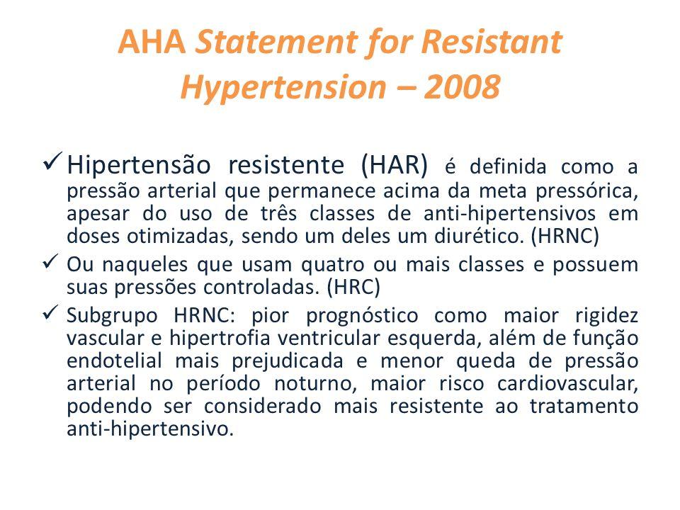 AHA Statement for Resistant Hypertension – 2008 Hipertensão resistente (HAR) é definida como a pressão arterial que permanece acima da meta pressórica, apesar do uso de três classes de anti-hipertensivos em doses otimizadas, sendo um deles um diurético.