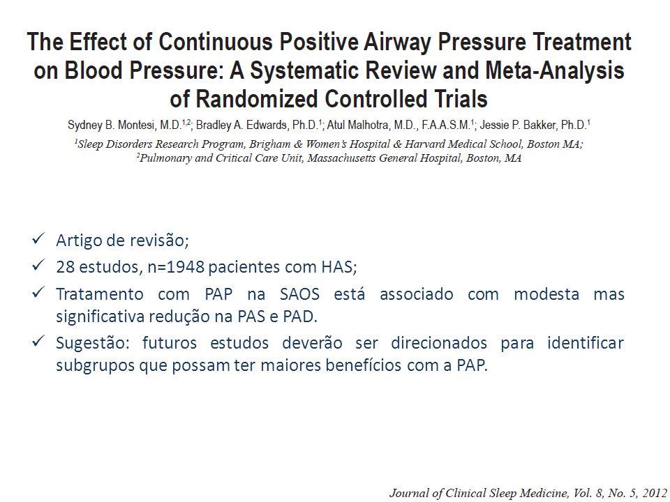 Artigo de revisão; 28 estudos, n=1948 pacientes com HAS; Tratamento com PAP na SAOS está associado com modesta mas significativa redução na PAS e PAD.