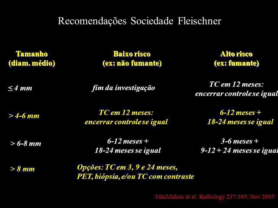 Recomendações Sociedade Fleischner MacMahon et al.