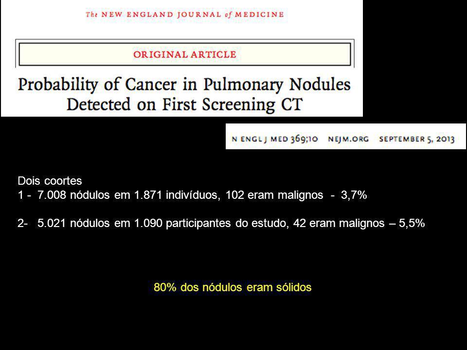 Dois coortes 1 - 7.008 nódulos em 1.871 indivíduos, 102 eram malignos - 3,7% 2- 5.021 nódulos em 1.090 participantes do estudo, 42 eram malignos – 5,5% 80% dos nódulos eram sólidos