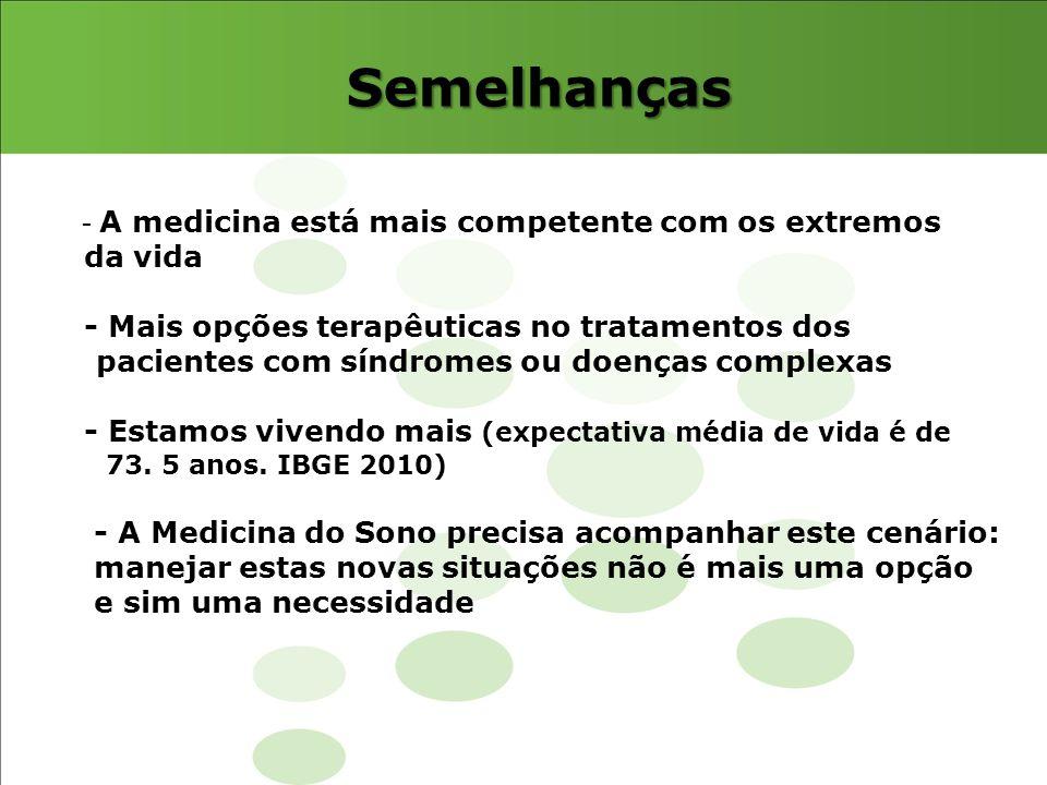 DRS no idoso Mehra,R, et al.J Am Ger Society, 2007.