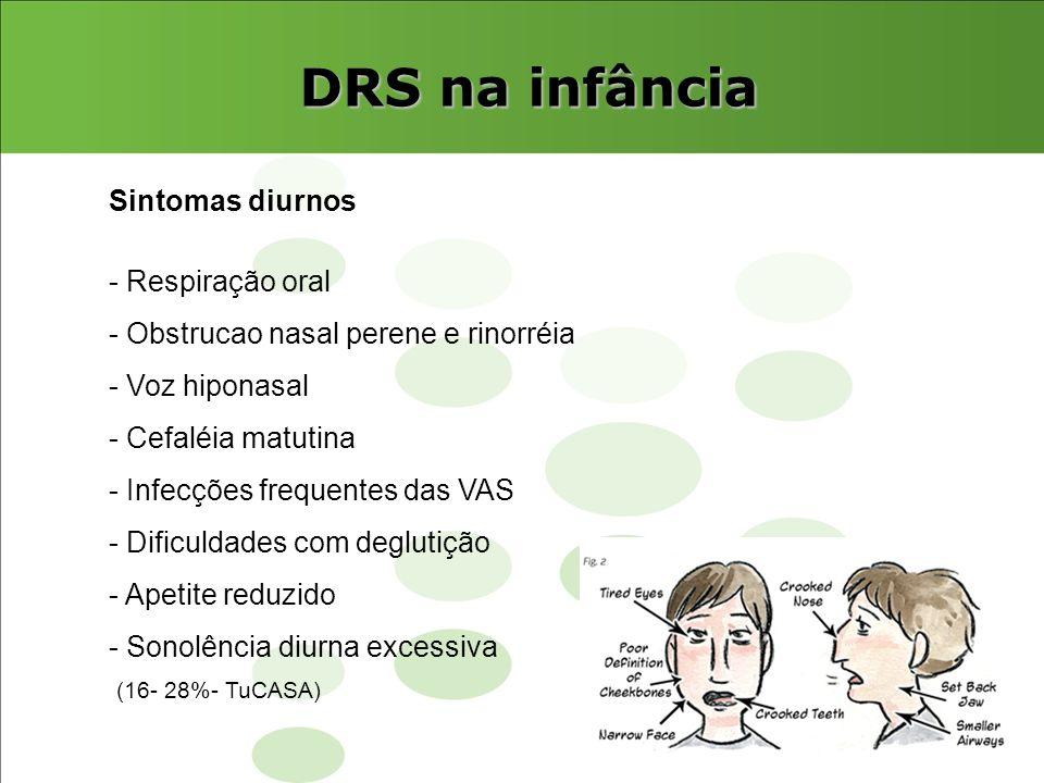 DRS na infância Sintomas diurnos - Respiração oral - Obstrucao nasal perene e rinorréia - Voz hiponasal - Cefaléia matutina - Infecções frequentes das