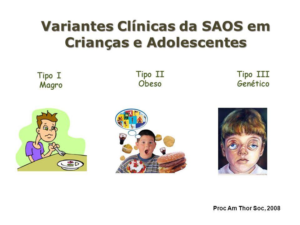 Variantes Clínicas da SAOS em Crianças e Adolescentes Tipo I Magro Tipo II Obeso Tipo III Genético Proc Am Thor Soc, 2008