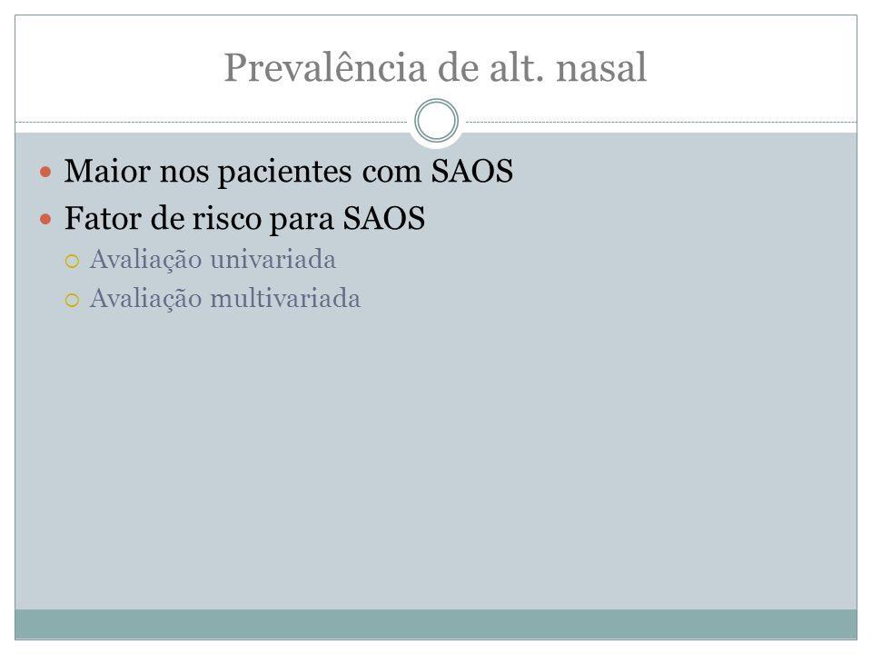 Prevalência de alt. nasal Maior nos pacientes com SAOS Fator de risco para SAOS  Avaliação univariada  Avaliação multivariada