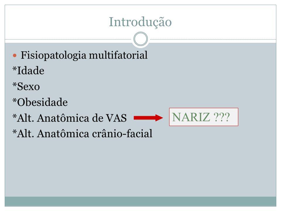 Introdução Fisiopatologia multifatorial *Idade *Sexo *Obesidade *Alt. Anatômica de VAS *Alt. Anatômica crânio-facial NARIZ ???