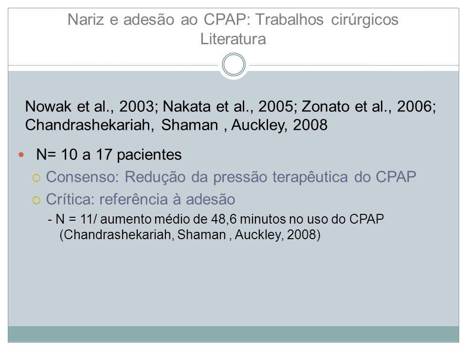 Nariz e adesão ao CPAP: Trabalhos cirúrgicos Literatura N= 10 a 17 pacientes  Consenso: Redução da pressão terapêutica do CPAP  Crítica: referência à adesão - N = 11/ aumento médio de 48,6 minutos no uso do CPAP (Chandrashekariah, Shaman, Auckley, 2008) Nowak et al., 2003; Nakata et al., 2005; Zonato et al., 2006; Chandrashekariah, Shaman, Auckley, 2008