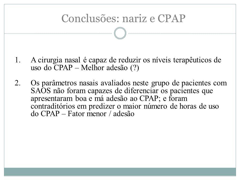 Conclusões: nariz e CPAP 1.A cirurgia nasal é capaz de reduzir os níveis terapêuticos de uso do CPAP – Melhor adesão (?) 2.Os parâmetros nasais avaliados neste grupo de pacientes com SAOS não foram capazes de diferenciar os pacientes que apresentaram boa e má adesão ao CPAP; e foram contraditórios em predizer o maior número de horas de uso do CPAP – Fator menor / adesão
