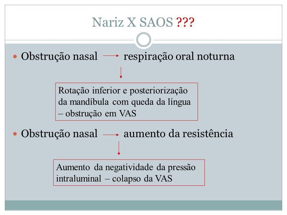 Nariz X SAOS ??? Obstrução nasal respiração oral noturna Obstrução nasal aumento da resistência Rotação inferior e posteriorização da mandíbula com qu