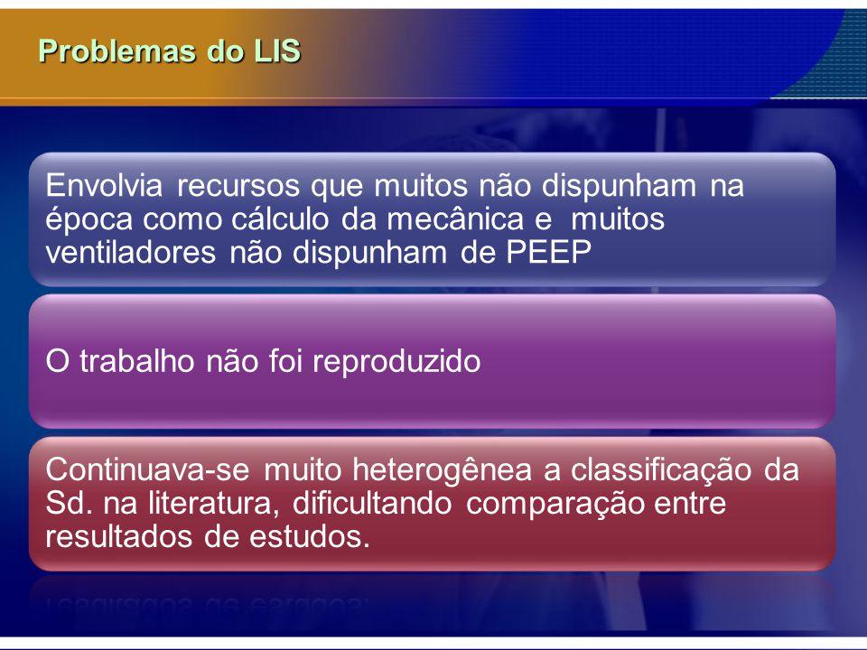 Problemas do LIS Envolvia recursos que muitos não dispunham na época como cálculo da mecânica e muitos ventiladores não dispunham de PEEP O trabalho não foi reproduzido Continuava-se muito heterogênea a classificação da Sd.