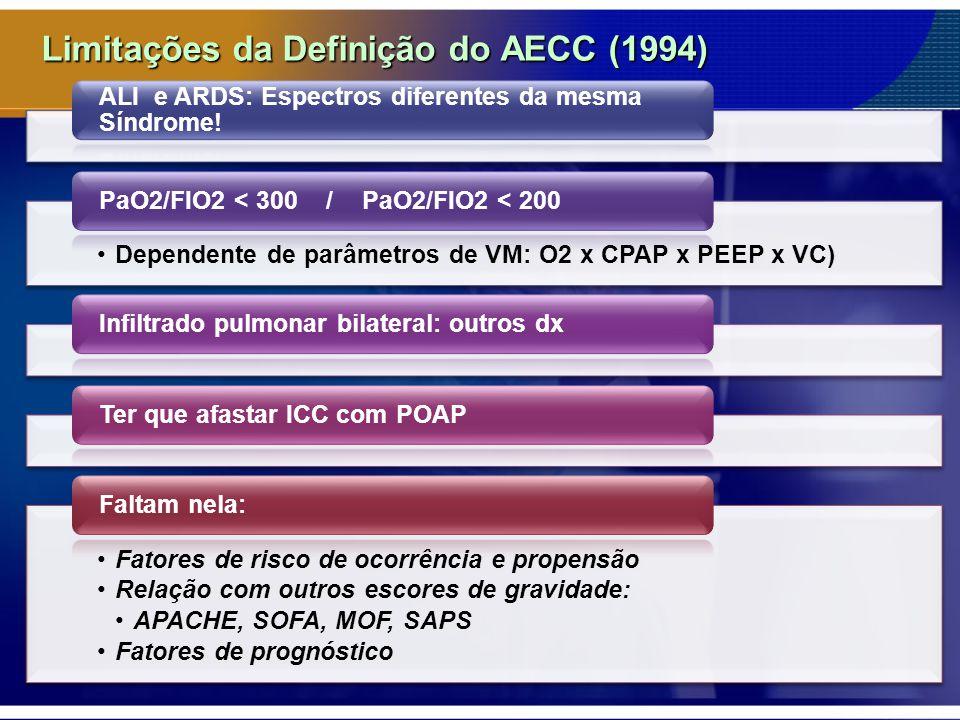 ALI e ARDS: Espectros diferentes da mesma Síndrome! Dependente de parâmetros de VM: O2 x CPAP x PEEP x VC) PaO2/FIO2 < 300 / PaO2/FIO2 < 200Infiltrado