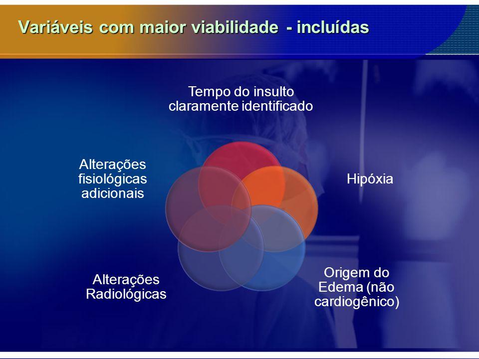 Variáveis com maior viabilidade - incluídas Tempo do insulto claramente identificado Hipóxia Origem do Edema (não cardiogênico) Alterações Radiológicas Alterações fisiológicas adicionais