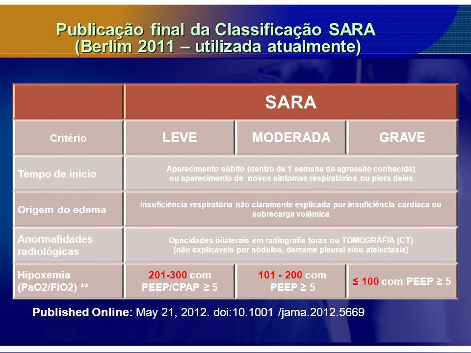 Publicação final da Classificação SARA (Berlim 2011 – utilizada atualmente) SARA Critério LEVEMODERADAGRAVE Tempo de início Aparecimento súbito (dentr