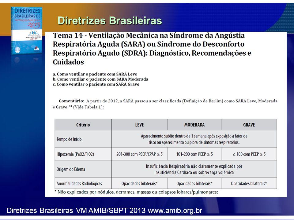 Diretrizes Brasileiras Diretrizes Brasileiras VM AMIB/SBPT 2013 www.amib.org.br