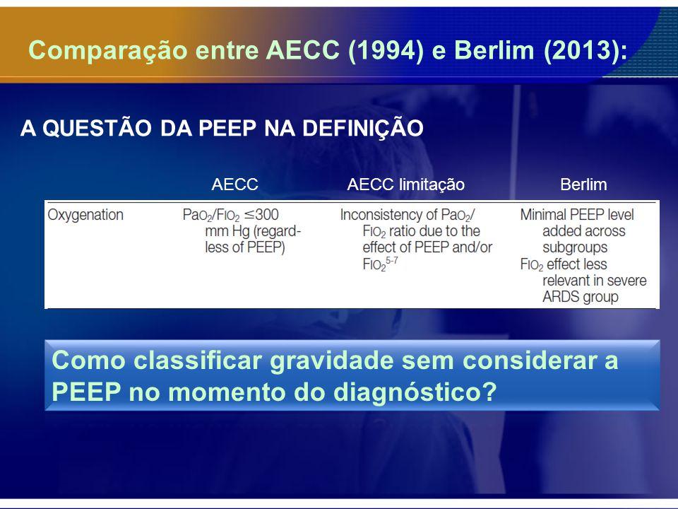 Comparação entre AECC (1994) e Berlim (2013): A QUESTÃO DA PEEP NA DEFINIÇÃO AECC AECC limitação Berlim