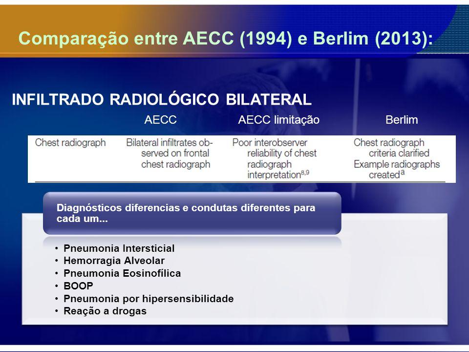Comparação entre AECC (1994) e Berlim (2013): Pneumonia Intersticial Hemorragia Alveolar Pneumonia Eosinofílica BOOP Pneumonia por hipersensibilidade Reação a drogas Diagnósticos diferencias e condutas diferentes para cada um...