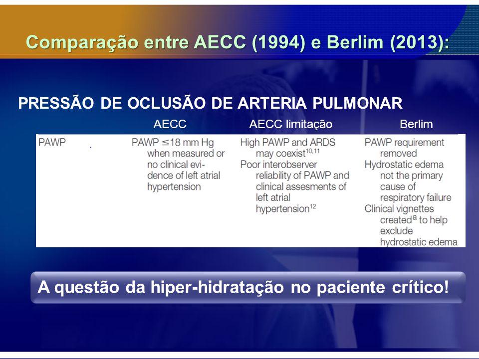 Comparação entre AECC (1994) e Berlim (2013): A questão da hiper-hidratação no paciente crítico! PRESSÃO DE OCLUSÃO DE ARTERIA PULMONAR AECC AECC limi