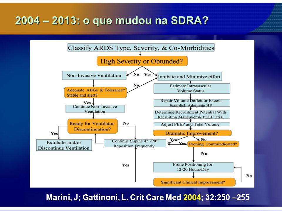2004 – 2013: o que mudou na SDRA? Marini, J; Gattinoni, L. Crit Care Med 2004; 32:250 –255