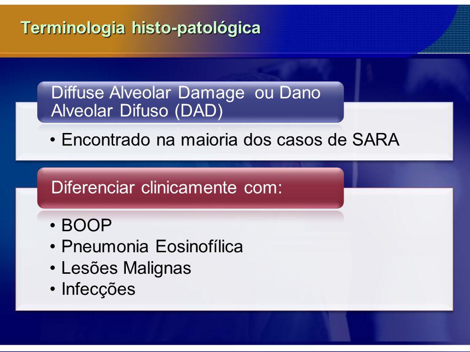 Terminologia histo-patológica Encontrado na maioria dos casos de SARA Diffuse Alveolar Damage ou Dano Alveolar Difuso (DAD) BOOP Pneumonia Eosinofílica Lesões Malignas Infecções Diferenciar clinicamente com: