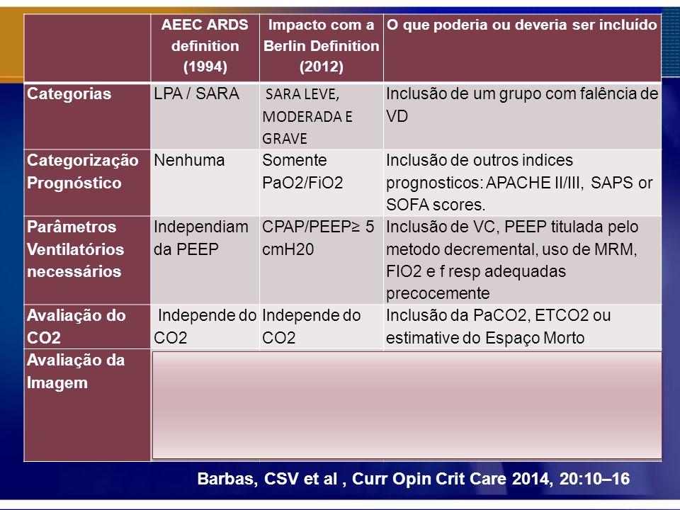 Barbas, CSV et al, Curr Opin Crit Care 2014, 20:10–16 AEEC ARDS definition (1994) Impacto com a Berlin Definition (2012) O que poderia ou deveria ser incluído CategoriasLPA / SARA SARA LEVE, MODERADA E GRAVE Inclusão de um grupo com falência de VD Categorização Prognóstico Nenhuma Somente PaO2/FiO2 Inclusão de outros indices prognosticos: APACHE II/III, SAPS or SOFA scores.