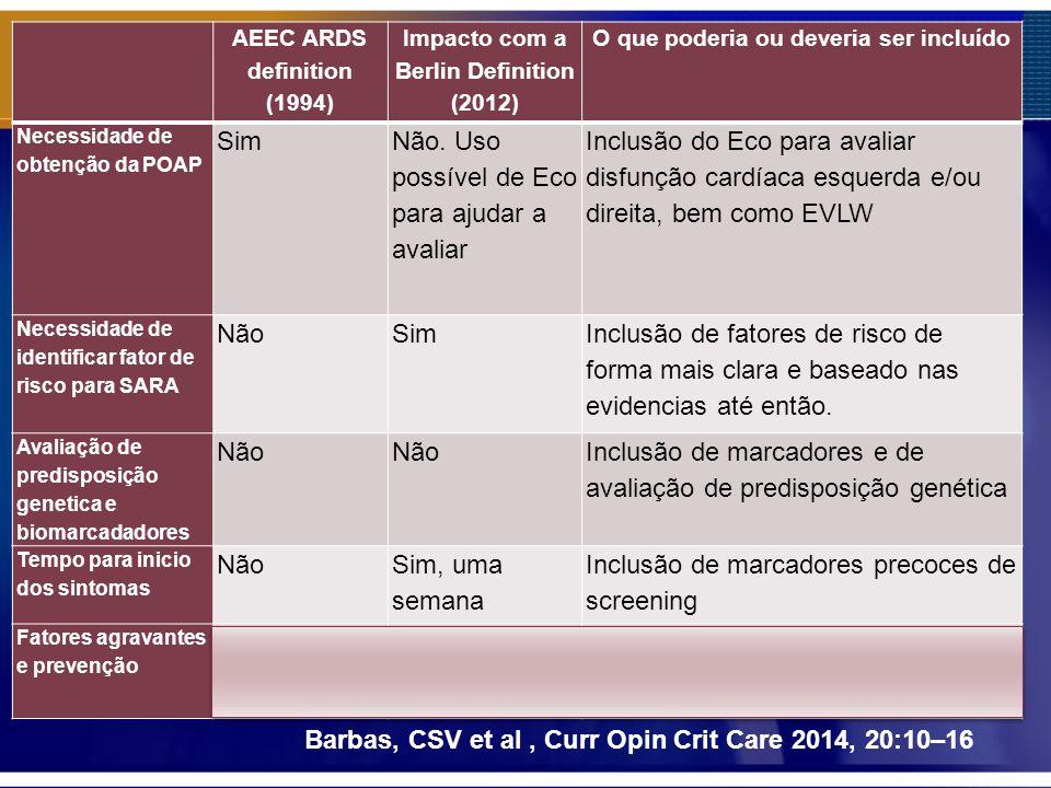 Barbas, CSV et al, Curr Opin Crit Care 2014, 20:10–16 AEEC ARDS definition (1994) Impacto com a Berlin Definition (2012) O que poderia ou deveria ser incluído Necessidade de obtenção da POAP Sim Não.
